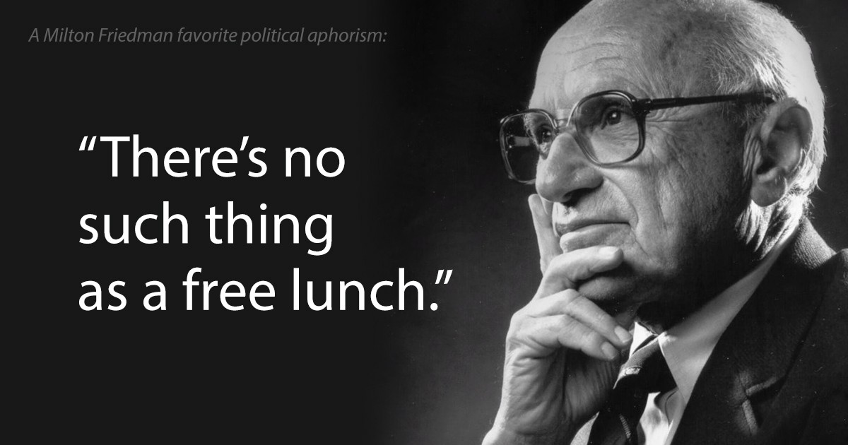 Цитат от Фридман за лизингови лихви